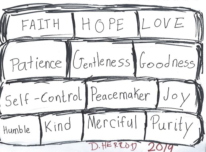 Building blocks of character: Humble, kind, merciful, purity, self-control, peacemaker, joy, patience gentleness, goodness, faith, hope and love